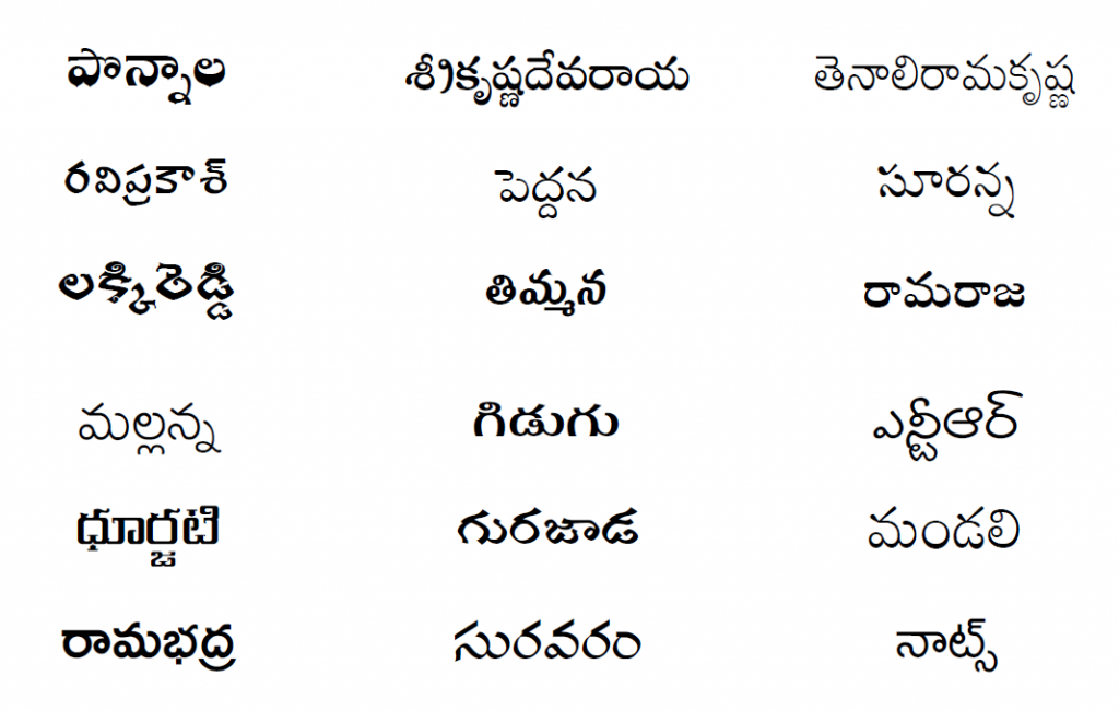 Telugu fonts from Telugu Vijayam Project