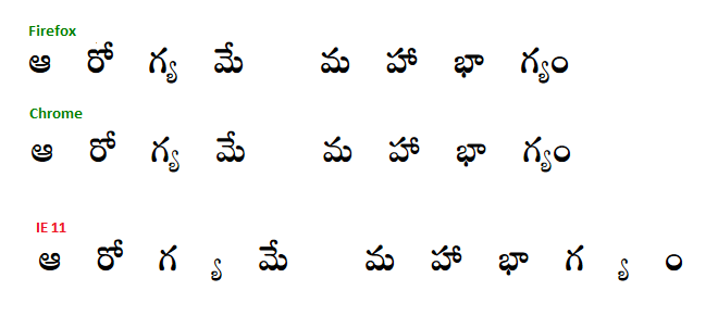 Rendering Telugu text with letter-spacing applied in major web browsers